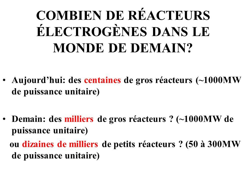 COMBIEN DE RÉACTEURS ÉLECTROGÈNES DANS LE MONDE DE DEMAIN? Aujourdhui: des centaines de gros réacteurs (~1000MW de puissance unitaire) Demain: des mil