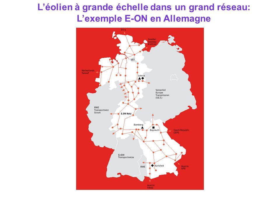 Léolien à grande échelle dans un grand réseau: Lexemple E-ON en Allemagne