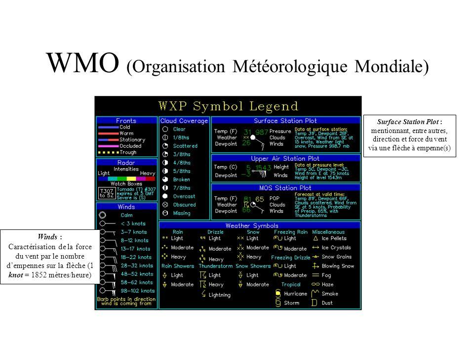 WMO (Organisation Météorologique Mondiale) Winds : Caractérisation de la force du vent par le nombre dempennes sur la flèche (1 knot = 1852 mètres/heu