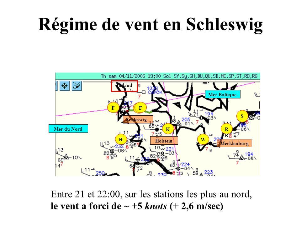 C H FF K W R S Mer du Nord Schleswig Mecklenburg Jutland Mer Baltique Holstein Régime de vent en Schleswig Entre 21 et 22:00, sur les stations les plu