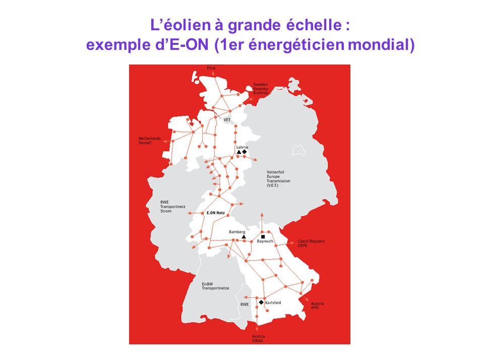 Léolien à grande échelle : exemple dE-ON (1er énergéticien mondial)