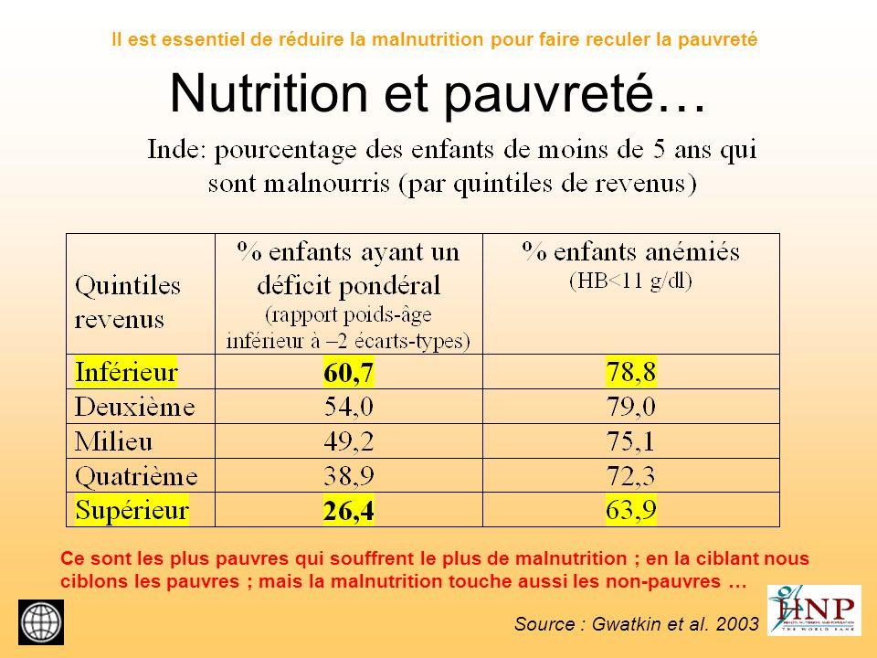 Nutrition et pauvreté… Source : Gwatkin et al. 2003 Il est essentiel de réduire la malnutrition pour faire reculer la pauvreté Ce sont les plus pauvre