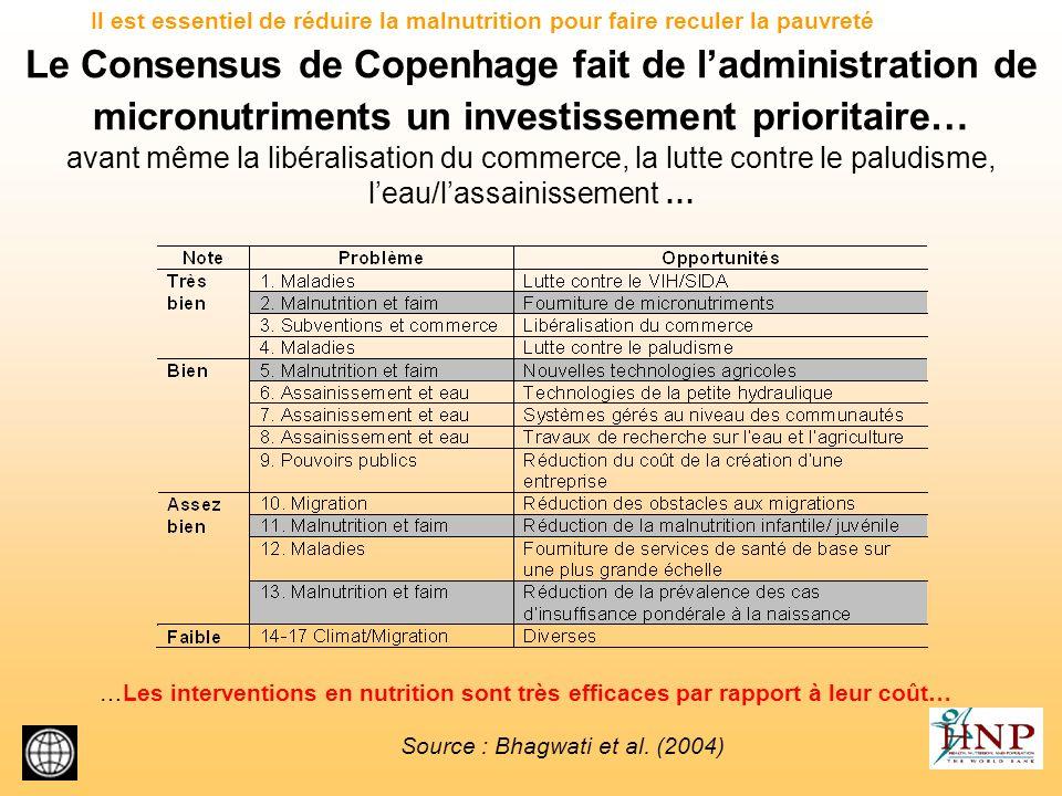 Le Consensus de Copenhage fait de ladministration de micronutriments un investissement prioritaire… avant même la libéralisation du commerce, la lutte