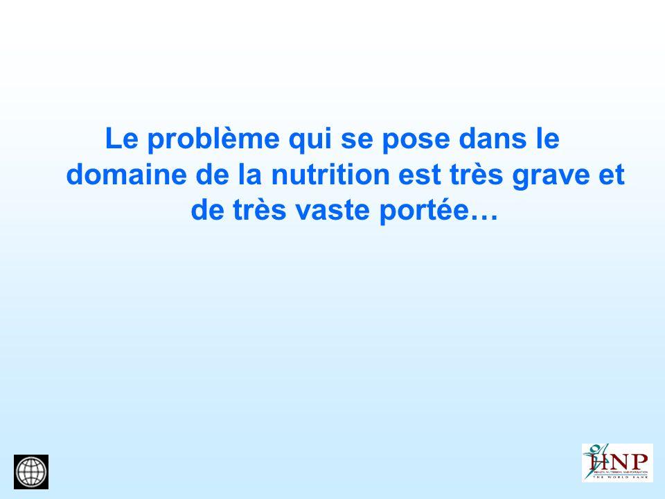 Le problème qui se pose dans le domaine de la nutrition est très grave et de très vaste portée…