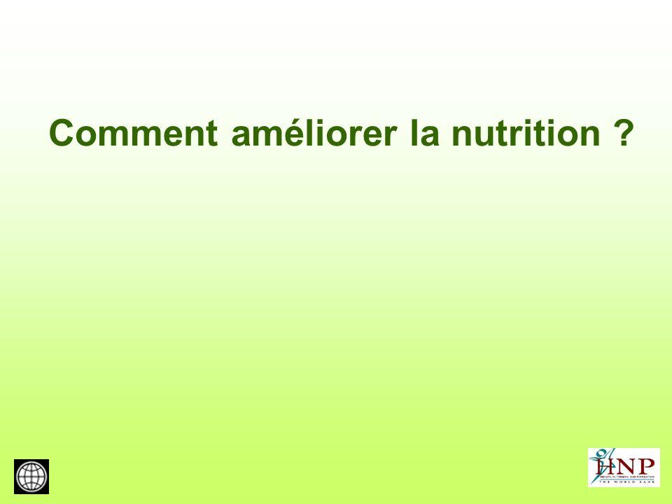 Comment améliorer la nutrition ?