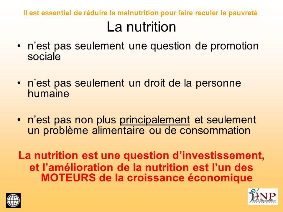 Malnutrition Pauvreté Pertes en termes de PIB 2-3 % Engendre une réduction potentielle >10 % des revenus dune vie entière pour chaque personne malnourrie La malnutrition (hypotrophie nutritionnelle) dans les premières années de vie est associée à –un manque à grandir de 4,6 cm à ladolescence –une réduction de la scolarisation de 0,7 classe –une scolarisation débutant avec 7 mois de retard Source : Alderman et al (2003) (Lamélioration de la nutrition peut être un moteur de la croissance économique) Il est essentiel de réduire la malnutrition pour faire reculer la pauvreté