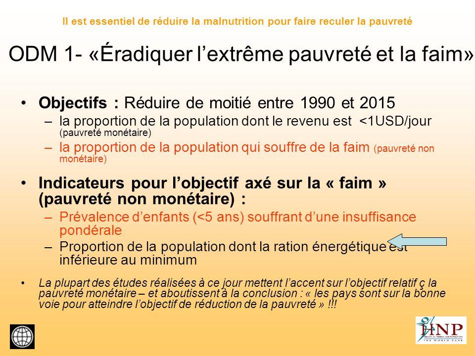ODM 1- «Éradiquer lextrême pauvreté et la faim» Objectifs : Réduire de moitié entre 1990 et 2015 –la proportion de la population dont le revenu est <1