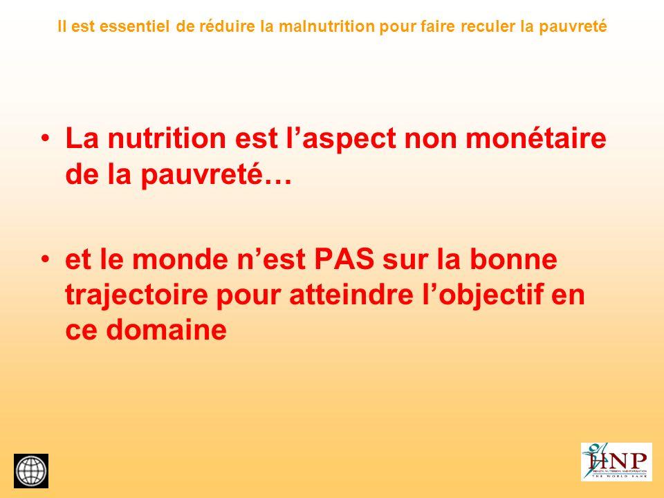 Source : Haddad et al (2003) Il est essentiel de réduire la malnutrition pour faire reculer la pauvreté Laugmentation du revenu améliore la nutrition, mais trop lentement pour quil soit possible datteindre les ODM
