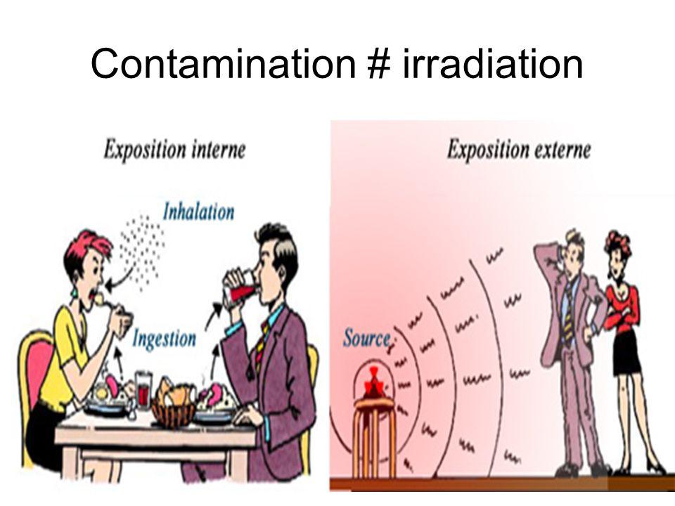 20 Contamination # irradiation