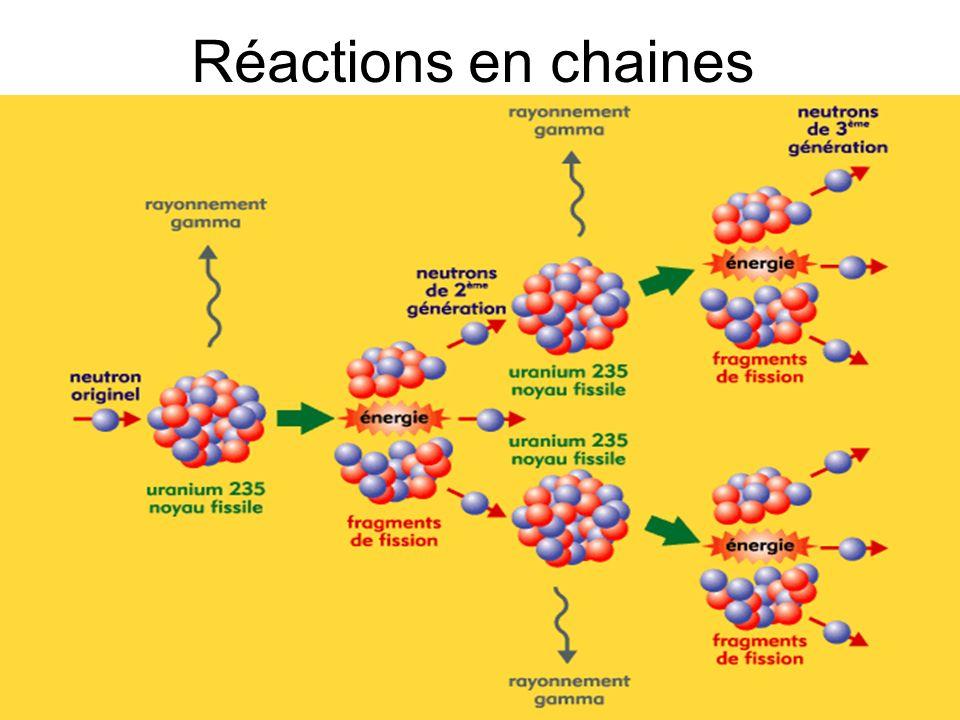 4 Réactions en chaines