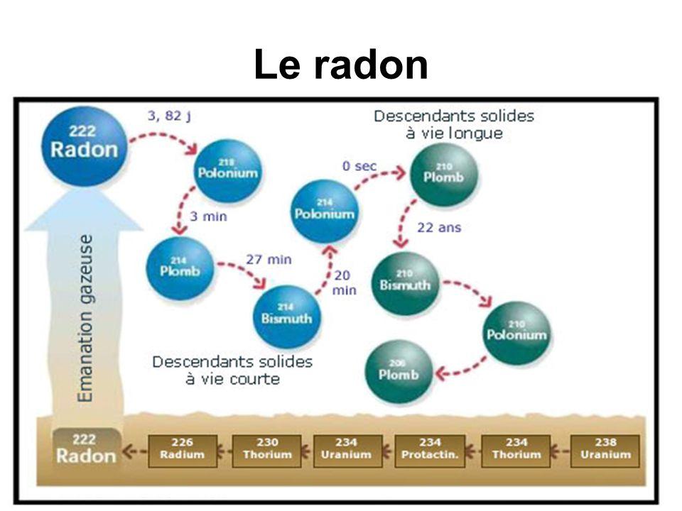 47 Le radon