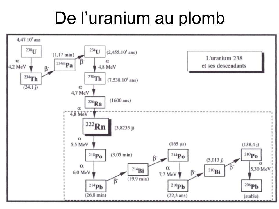53 De luranium au plomb