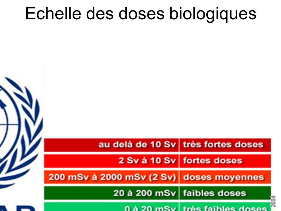 57 Echelle des doses biologiques