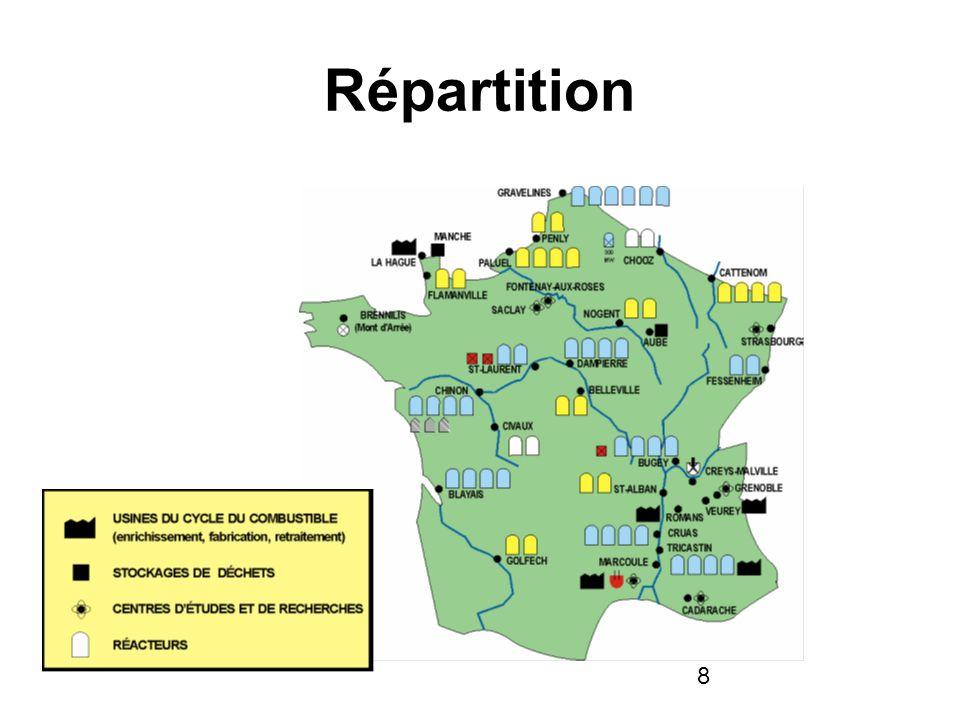 8 Répartition