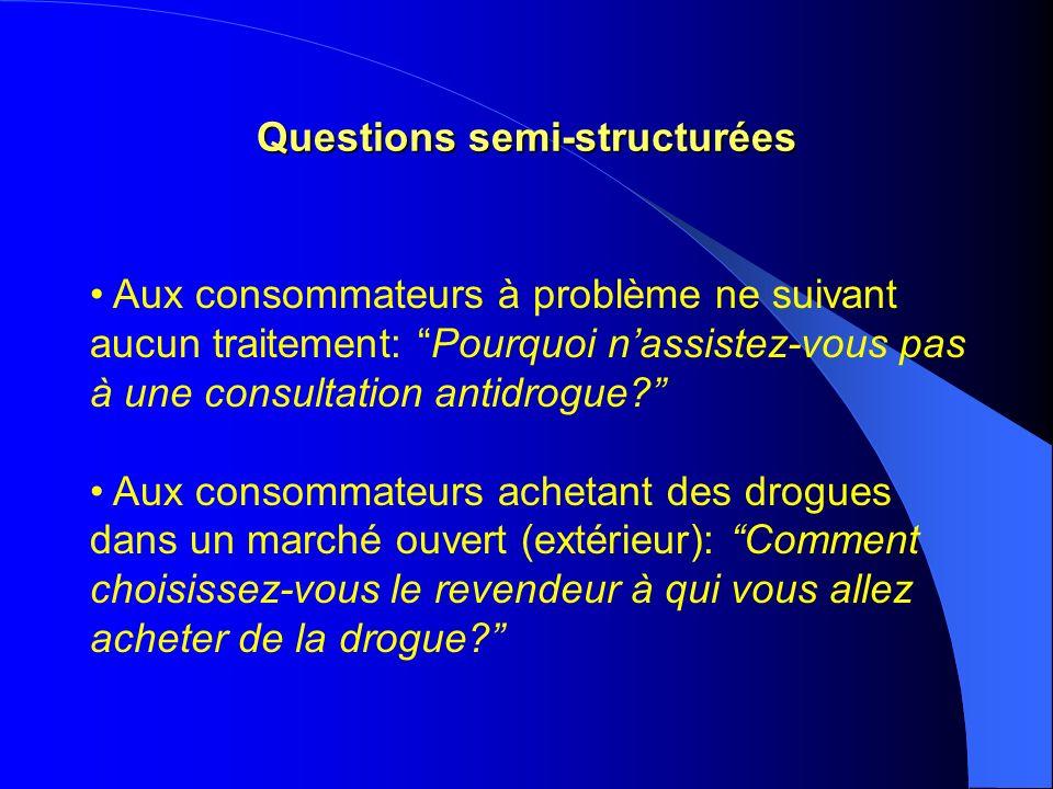 Questions semi-structurées Aux consommateurs à problème ne suivant aucun traitement: Pourquoi nassistez-vous pas à une consultation antidrogue.