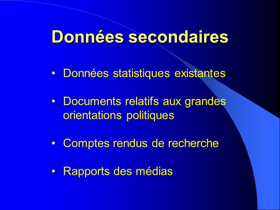 Données secondaires Données statistiques existantes Documents relatifs aux grandes orientations politiques Comptes rendus de recherche Rapports des médias