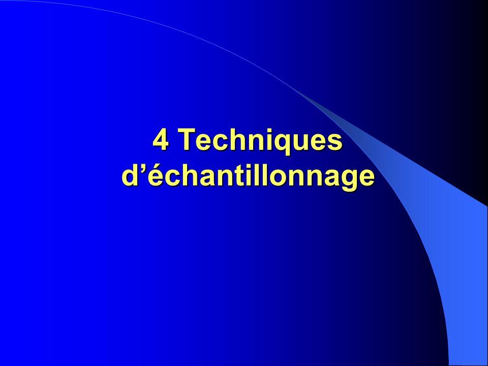 4 Techniques déchantillonnage