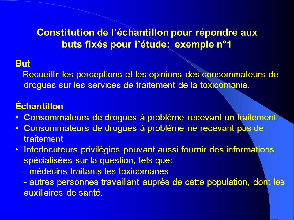 Constitution de léchantillon pour répondre aux buts fixés pour létude: exemple n°1 But Recueillir les perceptions et les opinions des consommateurs de drogues sur les services de traitement de la toxicomanie.