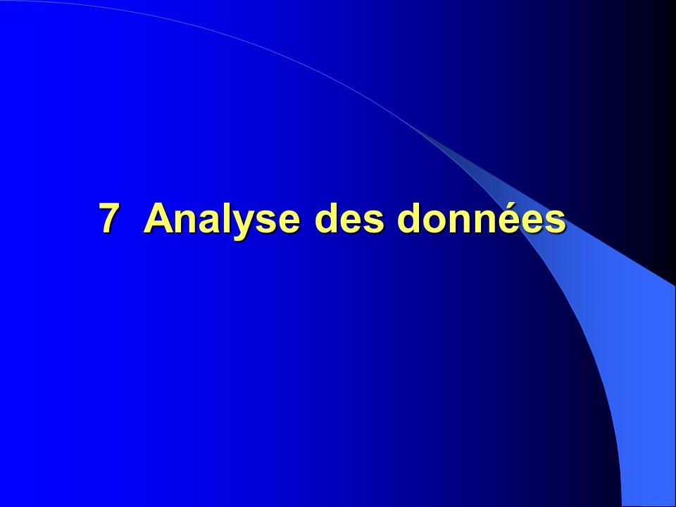 7 Analyse des données