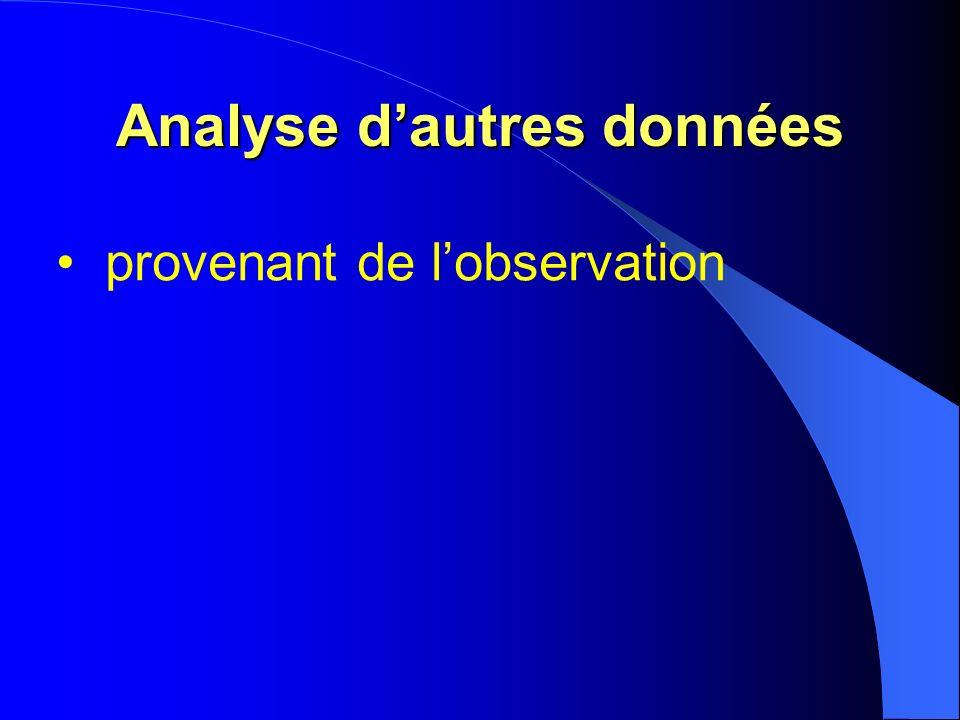 Analyse dautres données provenant de lobservation