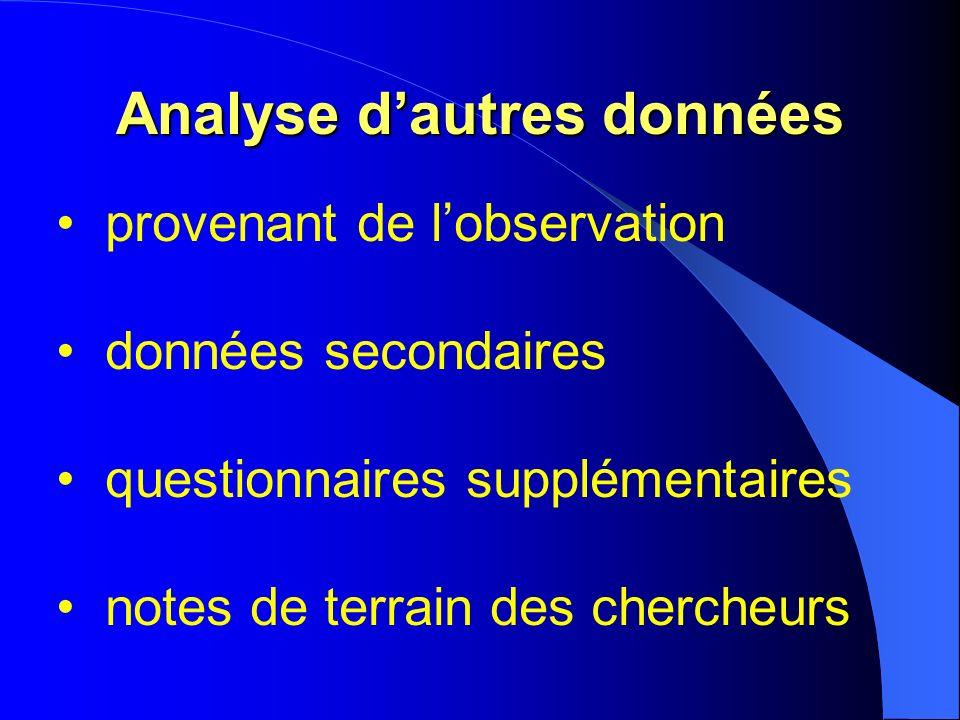Analyse dautres données provenant de lobservation données secondaires questionnaires supplémentaires notes de terrain des chercheurs