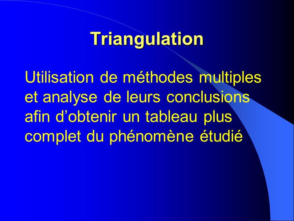 Triangulation Utilisation de méthodes multiples et analyse de leurs conclusions afin dobtenir un tableau plus complet du phénomène étudié