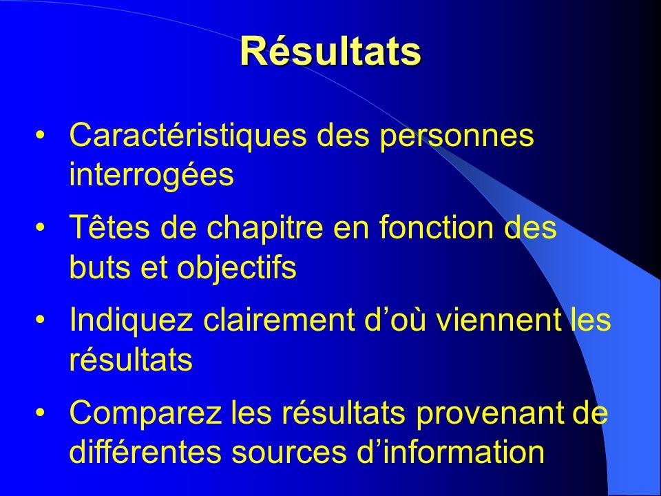 Résultats Caractéristiques des personnes interrogées Têtes de chapitre en fonction des buts et objectifs Indiquez clairement doù viennent les résultats Comparez les résultats provenant de différentes sources dinformation