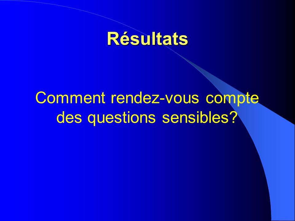 Résultats Comment rendez-vous compte des questions sensibles?