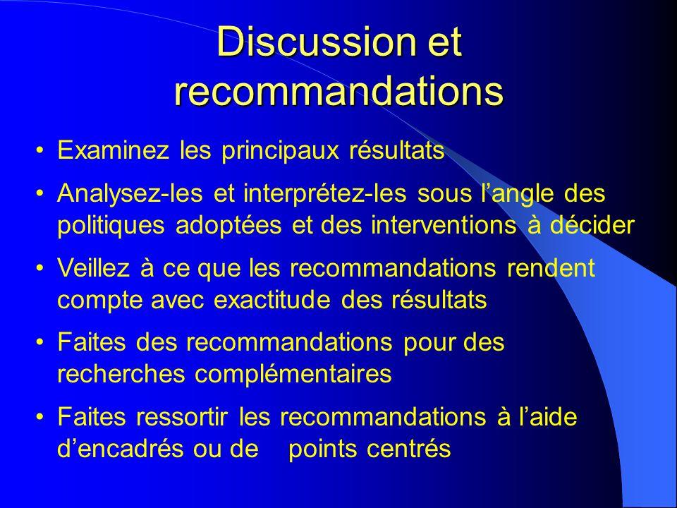 Discussion et recommandations Examinez les principaux résultats Analysez-les et interprétez-les sous langle des politiques adoptées et des interventions à décider Veillez à ce que les recommandations rendent compte avec exactitude des résultats Faites des recommandations pour des recherches complémentaires Faites ressortir les recommandations à laide dencadrés ou de points centrés