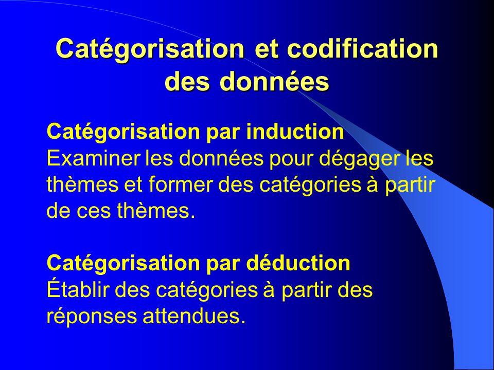 Catégorisation et codification des données Catégorisation par induction Examiner les données pour dégager les thèmes et former des catégories à partir de ces thèmes.