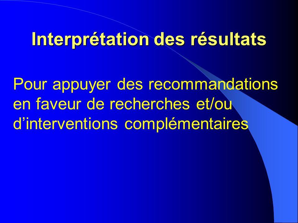 Interprétation des résultats Pour appuyer des recommandations en faveur de recherches et/ou dinterventions complémentaires