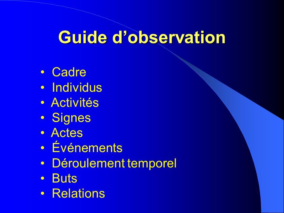 Guide dobservation Cadre Individus Activités Signes Actes Événements Déroulement temporel Buts Relations