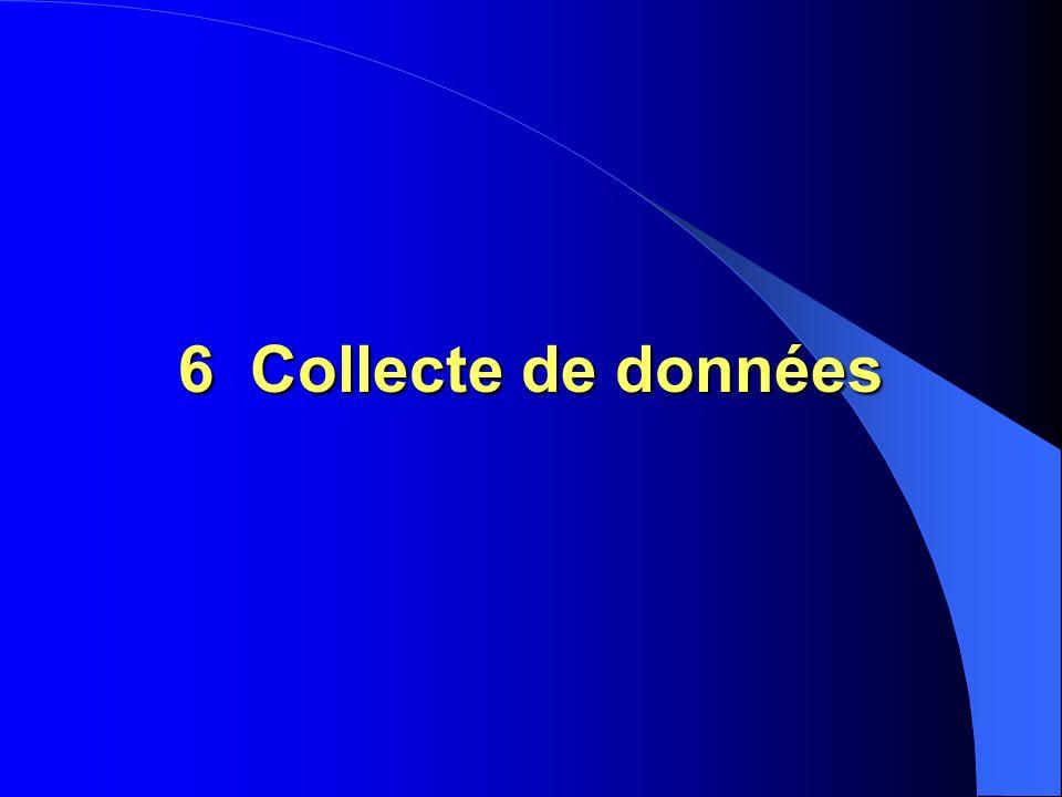 6 Collecte de données