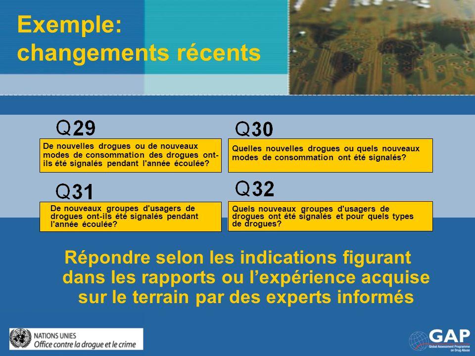 Exemple: changements récents Répondre selon les indications figurant dans les rapports ou lexpérience acquise sur le terrain par des experts informés