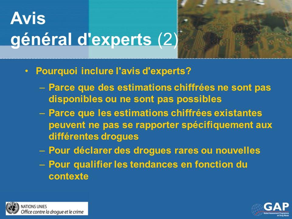 Avis général d'experts (2) Pourquoi inclure l'avis d'experts? –Parce que des estimations chiffrées ne sont pas disponibles ou ne sont pas possibles –P