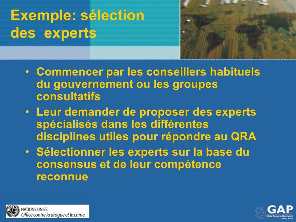 Exemple: sélection des experts Commencer par les conseillers habituels du gouvernement ou les groupes consultatifs Leur demander de proposer des exper
