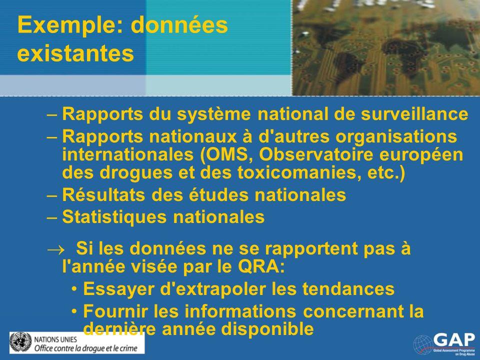 Exemple: données existantes –Rapports du système national de surveillance –Rapports nationaux à d'autres organisations internationales (OMS, Observato
