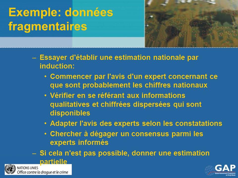 Exemple: données fragmentaires –Essayer d'établir une estimation nationale par induction: Commencer par l'avis d'un expert concernant ce que sont prob