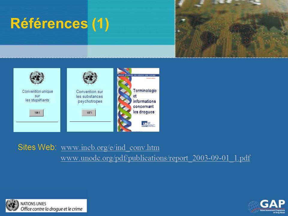 Références (2) Site Web: www.unodc.org L IMPACT SOCIAL DE L ABUS DES DROGUES LES CONSÉQUENCES ÉCONOMIQUES ET SOCIALES DE L ABUS ET DU TRAFIC ILLICITE DE DROGUES