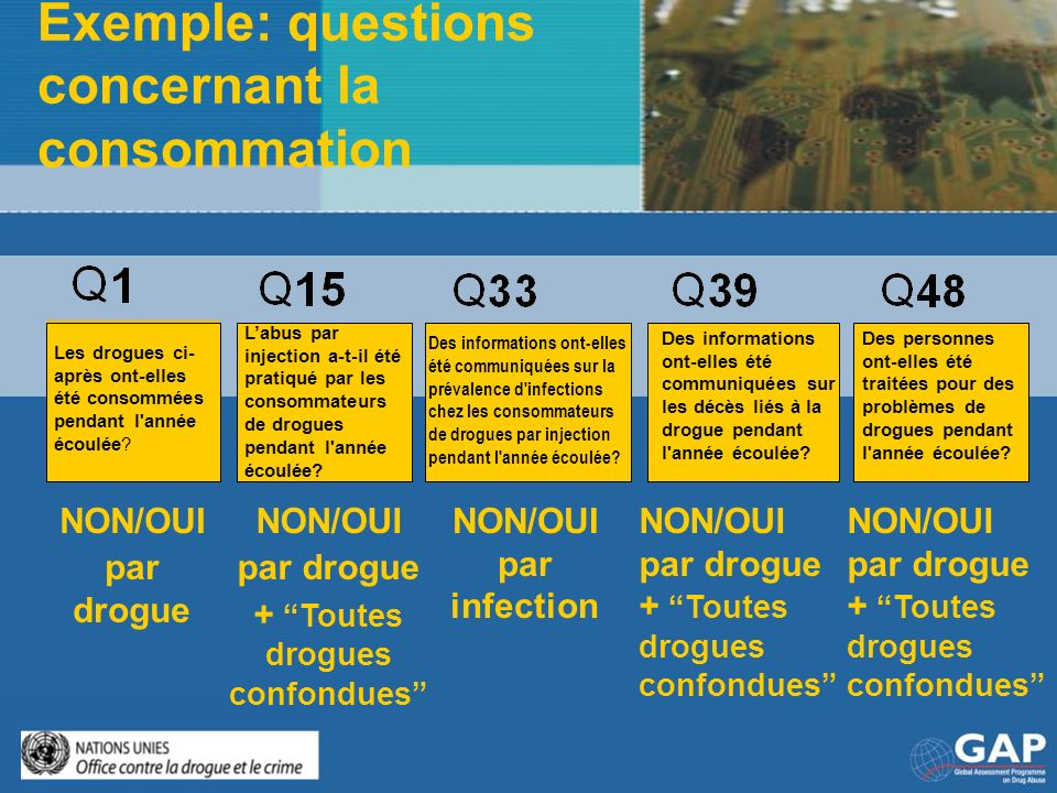 Exemple: questions concernant la consommation NON/OUI par drogue NON/OUI par drogue + Toutes drogues confondues NON/OUI par infection NON/OUI par drog