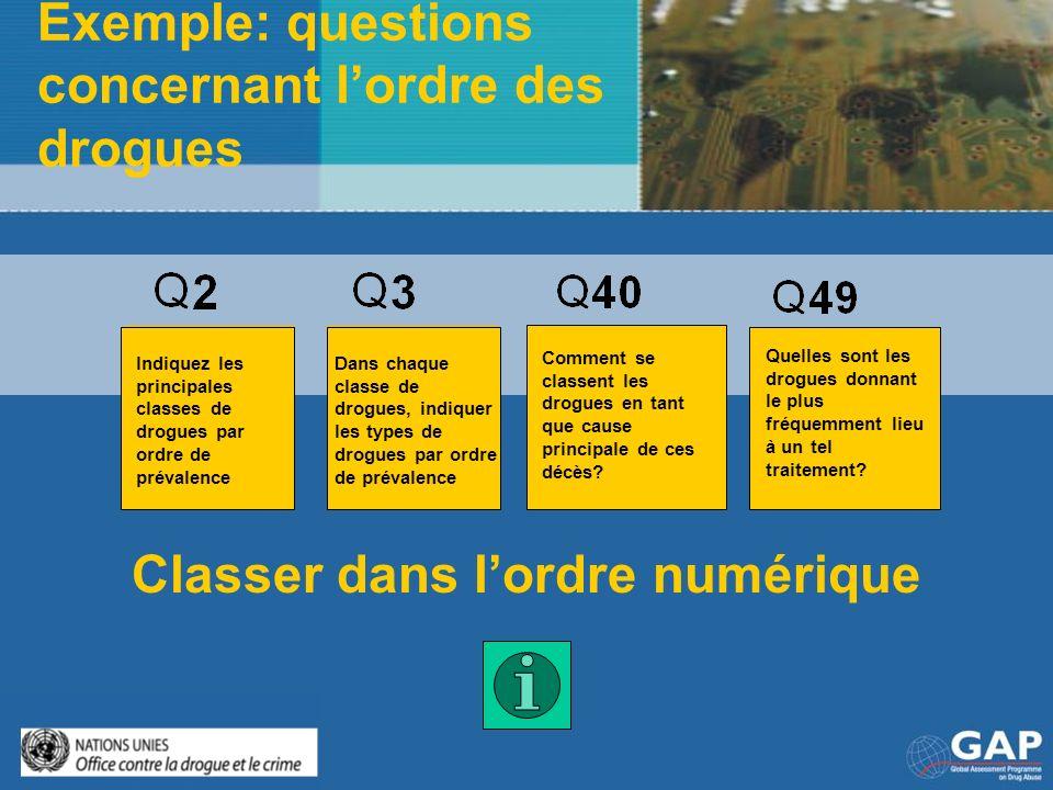 Exemple: questions concernant lordre des drogues Classer dans lordre numérique lndiquez les principales classes de drogues par ordre de prévalence Dan