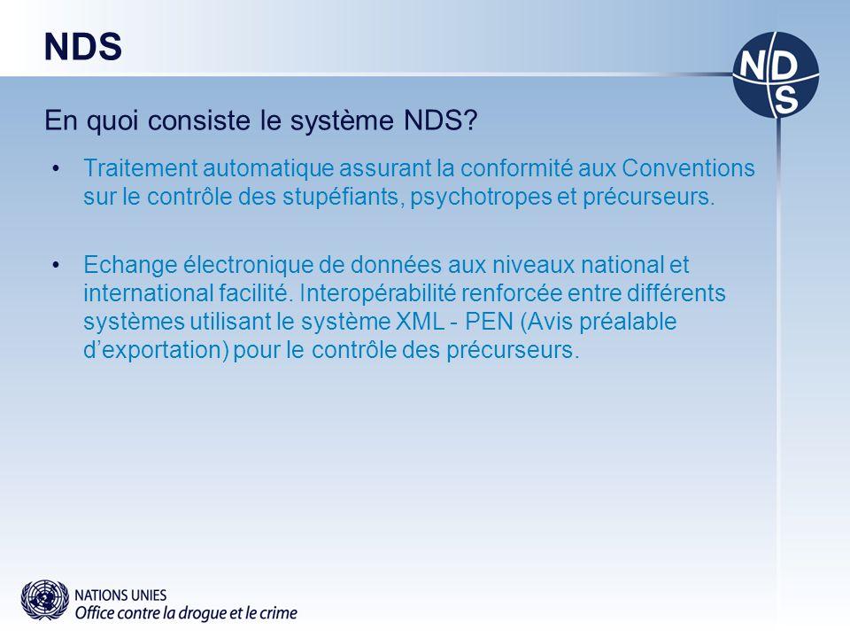 NDS En quoi consiste le système NDS.