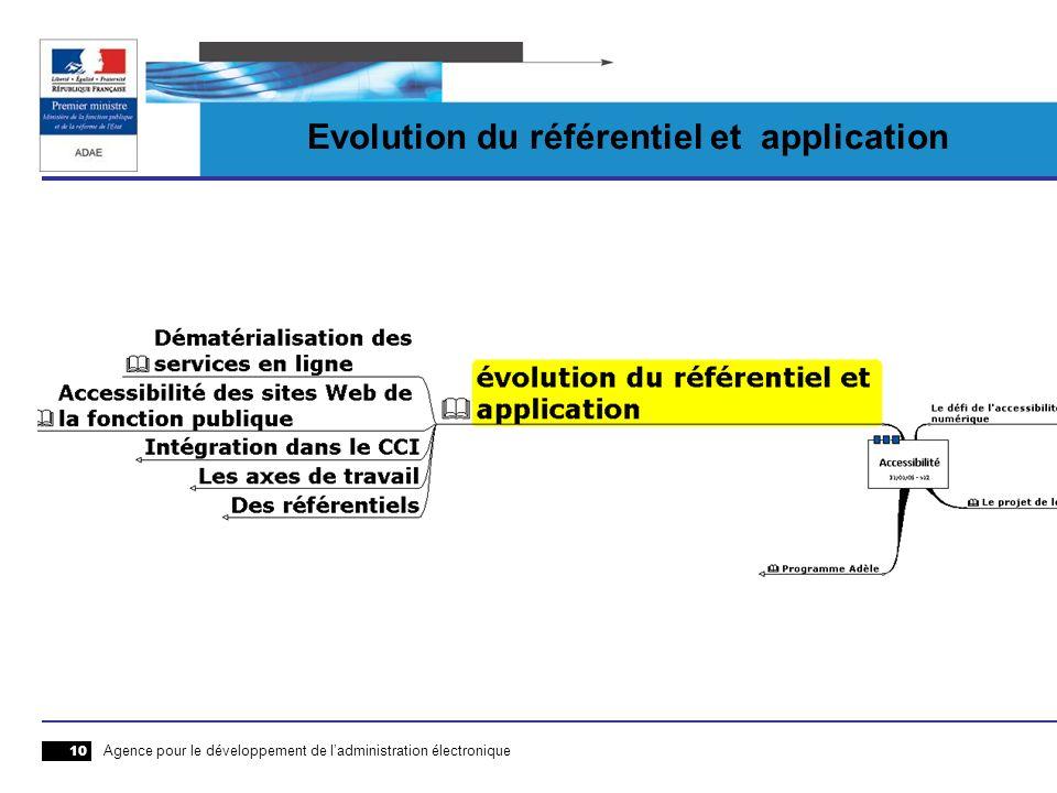 Agence pour le développement de ladministration électronique 10 Evolution du référentiel et application