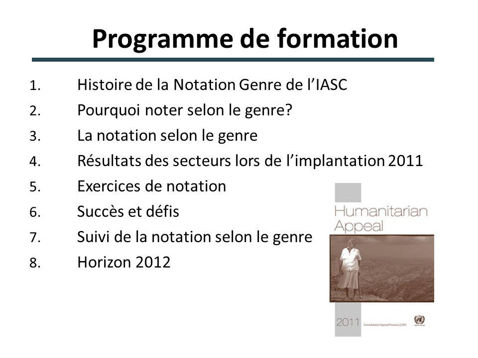 Programme de formation 1. Histoire de la Notation Genre de lIASC 2.