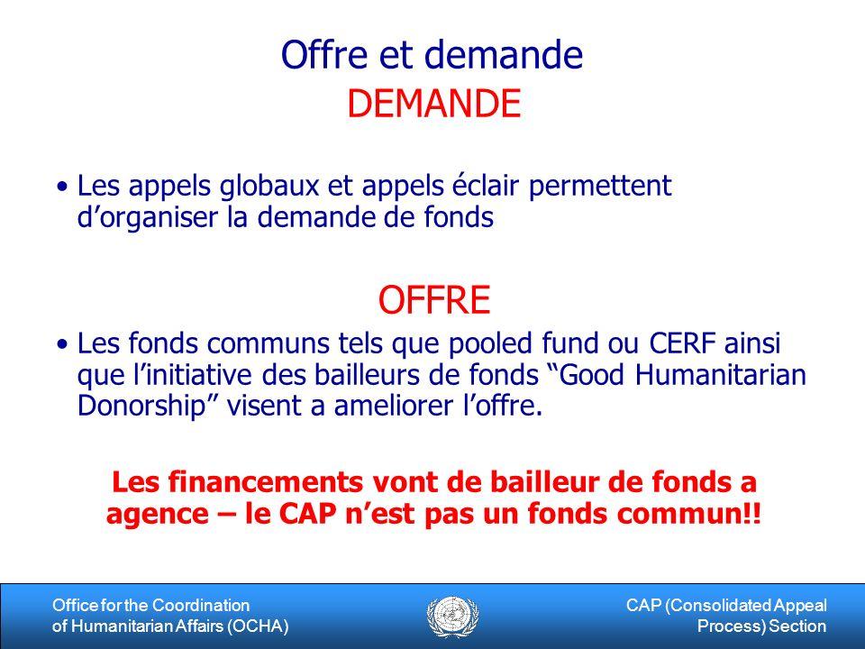 6Office for the Coordination of Humanitarian Affairs (OCHA) CAP (Consolidated Appeal Process) Section Quel est la logique du CAP.