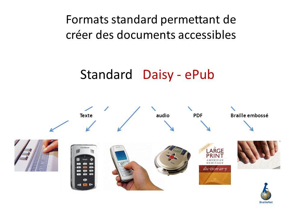 Formats standard permettant de créer des documents accessibles Standard Daisy - ePub TexteaudioPDFBraille embossé