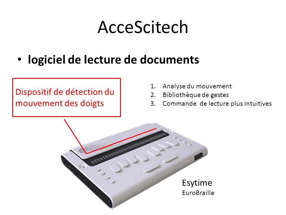 AcceScitech logiciel de lecture de documents Dispositif de détection du mouvement des doigts 1. Analyse du mouvement 2. Bibliothèque de gestes 3. Comm