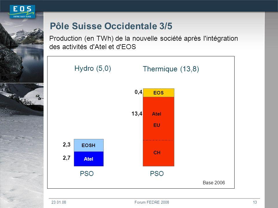 23.01.08Forum FEDRE 200813 Production (en TWh) de la nouvelle société après l intégration des activités d Atel et d EOS Base 2006 Atel EOSH EOS Hydro (5,0) Thermique (13,8) 2,3 2,7 PSO 0,4 13,4 PSO CH EU Atel Pôle Suisse Occidentale 3/5