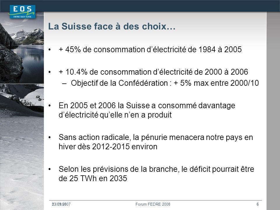 23.01.08Forum FEDRE 2008613/09/20076 La Suisse face à des choix… + 45% de consommation délectricité de 1984 à 2005 + 10.4% de consommation délectricité de 2000 à 2006 –Objectif de la Confédération : + 5% max entre 2000/10 En 2005 et 2006 la Suisse a consommé davantage délectricité quelle nen a produit Sans action radicale, la pénurie menacera notre pays en hiver dès 2012-2015 environ Selon les prévisions de la branche, le déficit pourrait être de 25 TWh en 2035