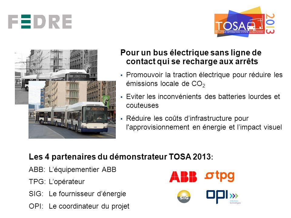 Les 4 partenaires du démonstrateur TOSA 2013 : ABB:Léquipementier ABB TPG:Lopérateur SIG:Le fournisseur dénergie OPI:Le coordinateur du projet Pour un bus électrique sans ligne de contact qui se recharge aux arrêts Promouvoir la traction électrique pour réduire les émissions locale de CO 2 Eviter les inconvénients des batteries lourdes et couteuses Réduire les coûts dinfrastructure pour l approvisionnement en énergie et limpact visuel